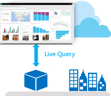 PowerBI live query